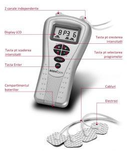 electrostimulator-muscular